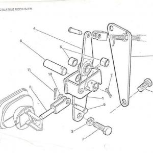 SS1/SST/Sabre Clutch & Pedals H2